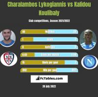Charalambos Lykogiannis vs Kalidou Koulibaly h2h player stats
