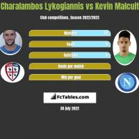 Charalambos Lykogiannis vs Kevin Malcuit h2h player stats