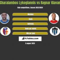 Charalambos Lykogiannis vs Ragnar Klavan h2h player stats