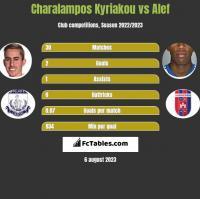 Charalampos Kyriakou vs Alef h2h player stats