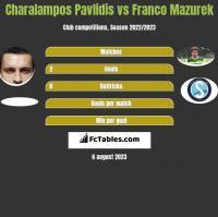 Charalampos Pavlidis vs Franco Mazurek h2h player stats