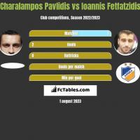 Charalampos Pavlidis vs Ioannis Fetfatzidis h2h player stats