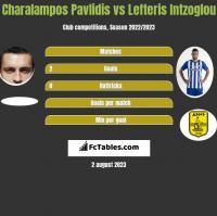 Charalampos Pavlidis vs Lefteris Intzoglou h2h player stats