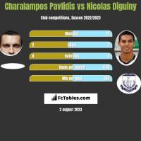 Charalampos Pavlidis vs Nicolas Diguiny h2h player stats