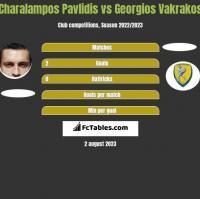 Charalampos Pavlidis vs Georgios Vakrakos h2h player stats