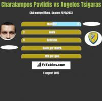 Charalampos Pavlidis vs Angelos Tsigaras h2h player stats