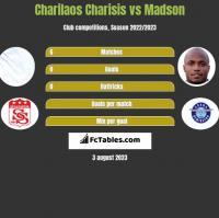 Charilaos Charisis vs Madson h2h player stats