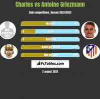 Charles vs Antoine Griezmann h2h player stats