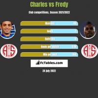 Charles vs Fredy h2h player stats