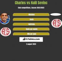 Charles vs Halil Sevinc h2h player stats