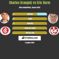 Charles Aranguiz vs Eric Durm h2h player stats