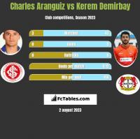 Charles Aranguiz vs Kerem Demirbay h2h player stats
