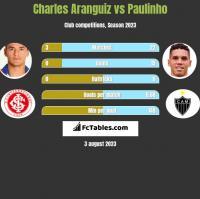 Charles Aranguiz vs Paulinho h2h player stats