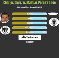 Charles Diers vs Mathias Pereira-Lage h2h player stats