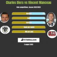 Charles Diers vs Vincent Manceau h2h player stats