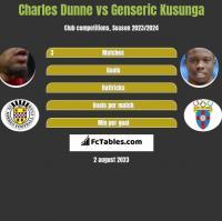 Charles Dunne vs Genseric Kusunga h2h player stats