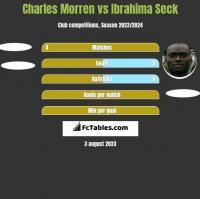 Charles Morren vs Ibrahima Seck h2h player stats