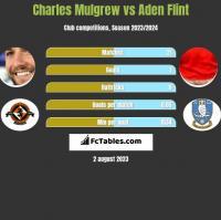 Charles Mulgrew vs Aden Flint h2h player stats