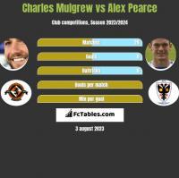 Charles Mulgrew vs Alex Pearce h2h player stats