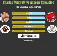 Charles Mulgrew vs Andrew Considine h2h player stats