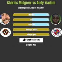 Charles Mulgrew vs Andy Yiadom h2h player stats