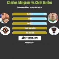 Charles Mulgrew vs Chris Gunter h2h player stats