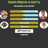 Charles Mulgrew vs Dael Fry h2h player stats