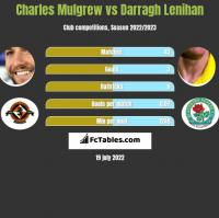 Charles Mulgrew vs Darragh Lenihan h2h player stats
