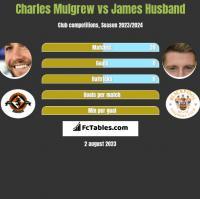 Charles Mulgrew vs James Husband h2h player stats