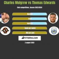 Charles Mulgrew vs Thomas Edwards h2h player stats