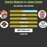 Charles Mulgrew vs James Brown h2h player stats