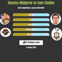 Charles Mulgrew vs Sam Stubbs h2h player stats