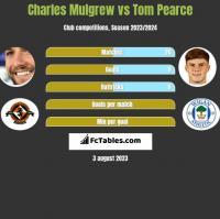 Charles Mulgrew vs Tom Pearce h2h player stats