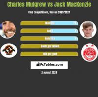Charles Mulgrew vs Jack MacKenzie h2h player stats
