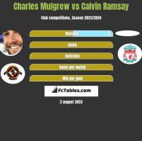 Charles Mulgrew vs Calvin Ramsay h2h player stats