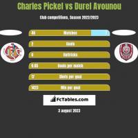 Charles Pickel vs Durel Avounou h2h player stats