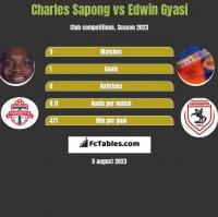 Charles Sapong vs Edwin Gyasi h2h player stats