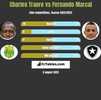Charles Traore vs Fernando Marcal h2h player stats