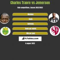 Charles Traore vs Jemerson h2h player stats