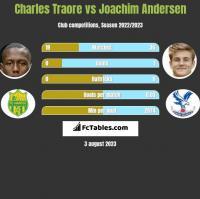 Charles Traore vs Joachim Andersen h2h player stats