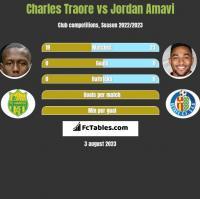 Charles Traore vs Jordan Amavi h2h player stats