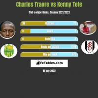 Charles Traore vs Kenny Tete h2h player stats