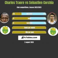 Charles Traore vs Sebastien Corchia h2h player stats