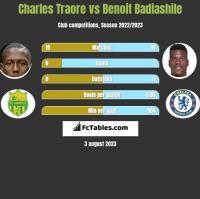 Charles Traore vs Benoit Badiashile h2h player stats