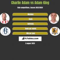 Charlie Adam vs Adam King h2h player stats
