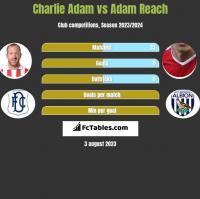 Charlie Adam vs Adam Reach h2h player stats