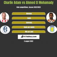 Charlie Adam vs Ahmed El Mohamady h2h player stats