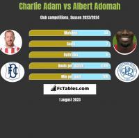 Charlie Adam vs Albert Adomah h2h player stats