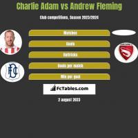 Charlie Adam vs Andrew Fleming h2h player stats