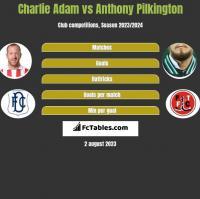 Charlie Adam vs Anthony Pilkington h2h player stats